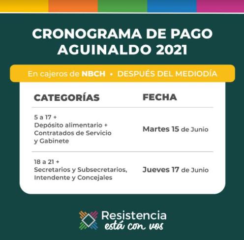 Cronograma de pagos a empleados municipales a partir del 15 de junio