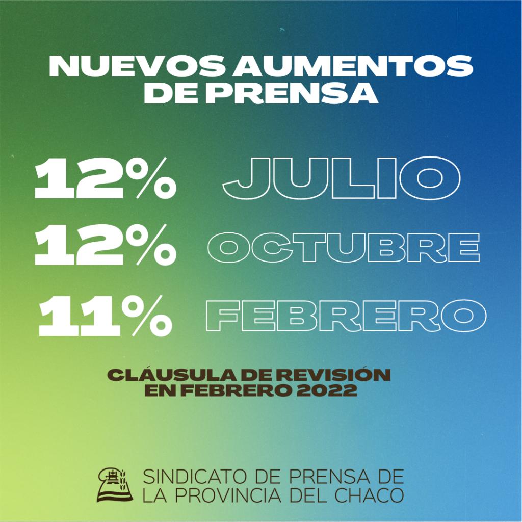 Prensa: se acordó un 35% de aumento para los trabajadores
